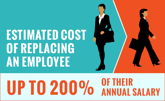 estimated-cost-of-replacing-an-employee