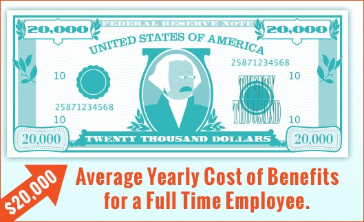 Annual-Cost-of-Employee-Benefits