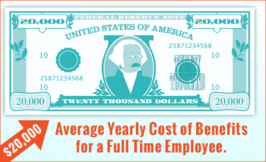 Employee Engagement & Loyalty Statistics: The Ultimate