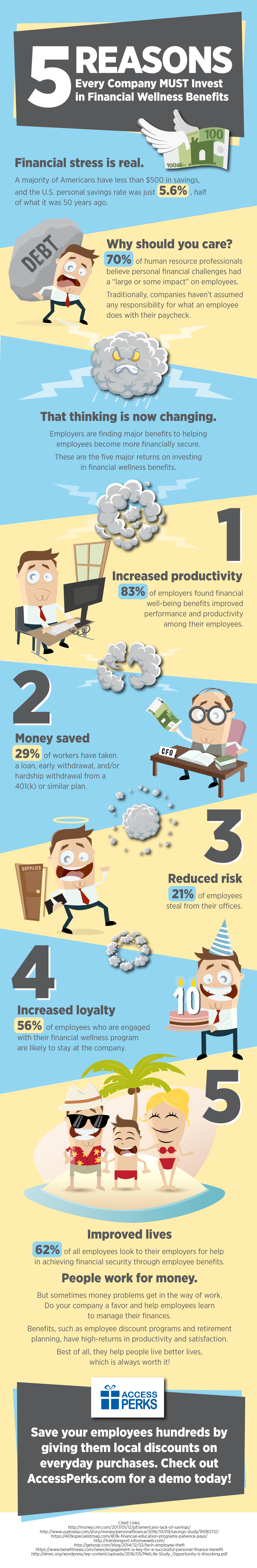 M13484-Financial-Wellness-Benefits-Infographic vP3.png