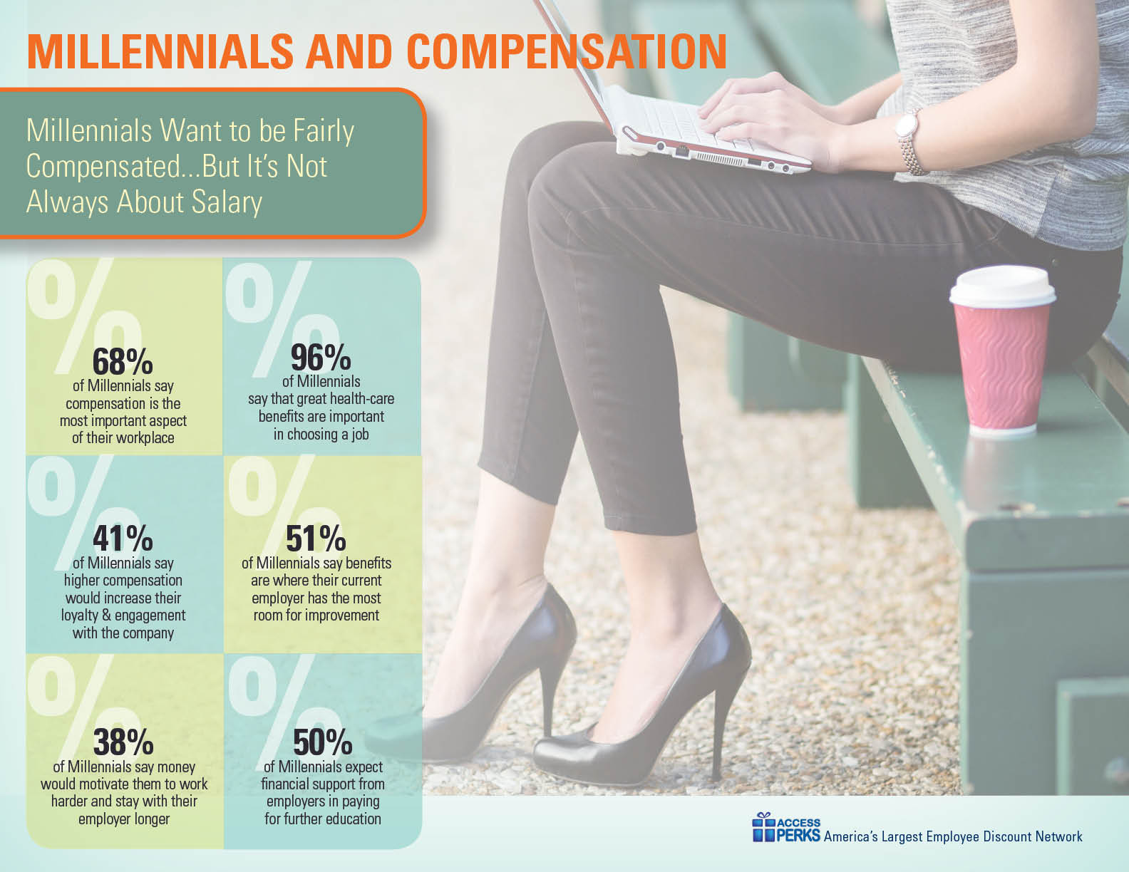 Millennials_and_Compensation_Infographic.jpg