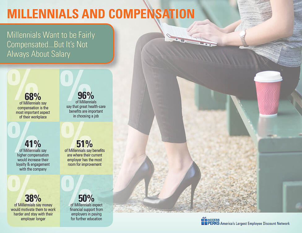 Millennials_and_Compensation_Infographic.jpg