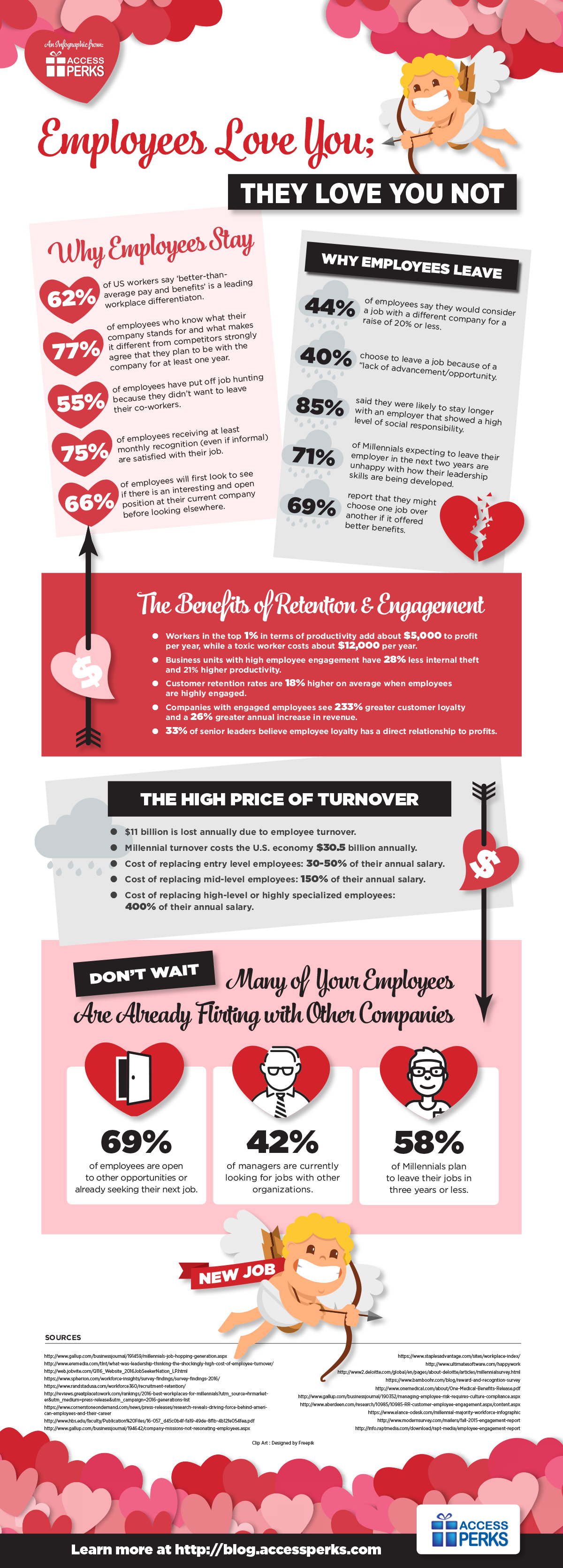 Employee Retention Infographic.png